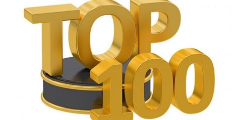 top 100 local listing sites india