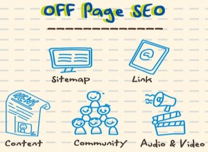 Best Off-page-SEO Techniques for 2015
