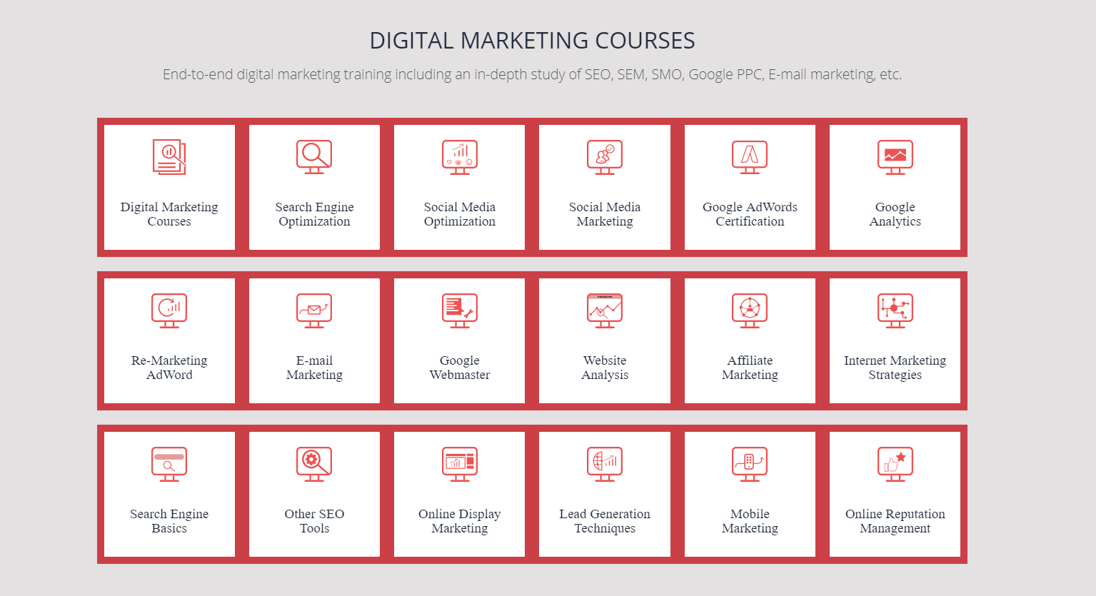 Digital Marketing Courses Indore