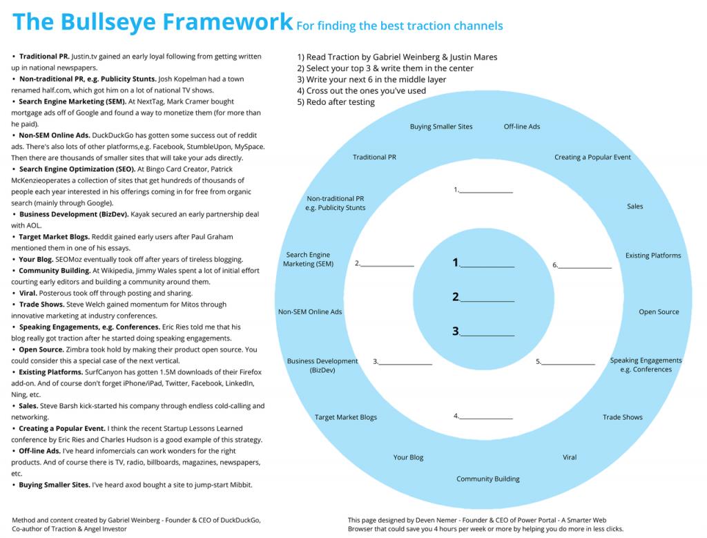 The Bullseye Framework for Getting Traction - 2019 |