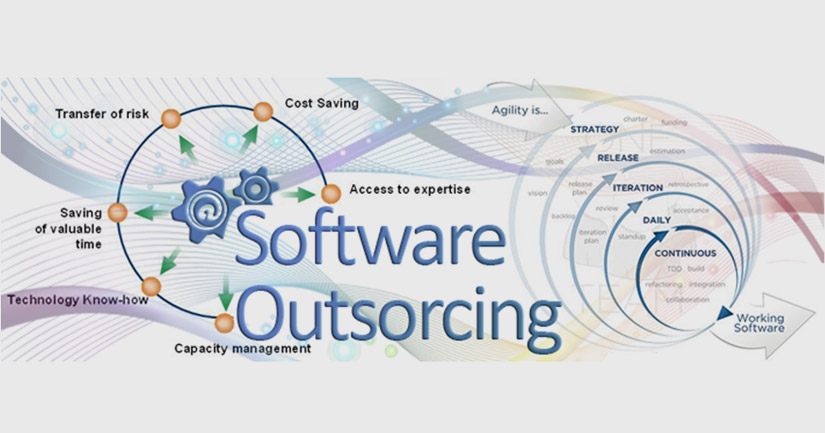 Outsourcing Custom Software Development- A Catalyst For Growth