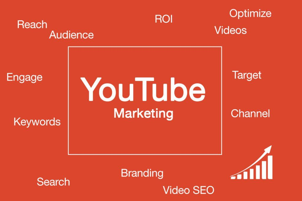 youtube-for-business