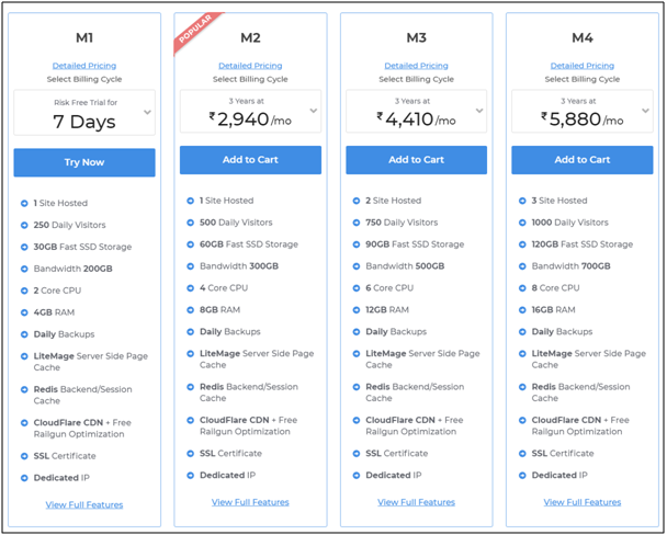 MilesWeb Review: Would You Host Your Magento Website with Them?