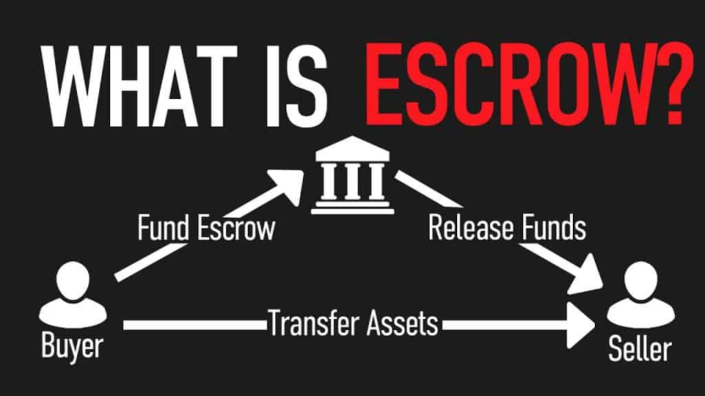 What Is Escrow And How Does It Work?  Escrow Accounts Explained