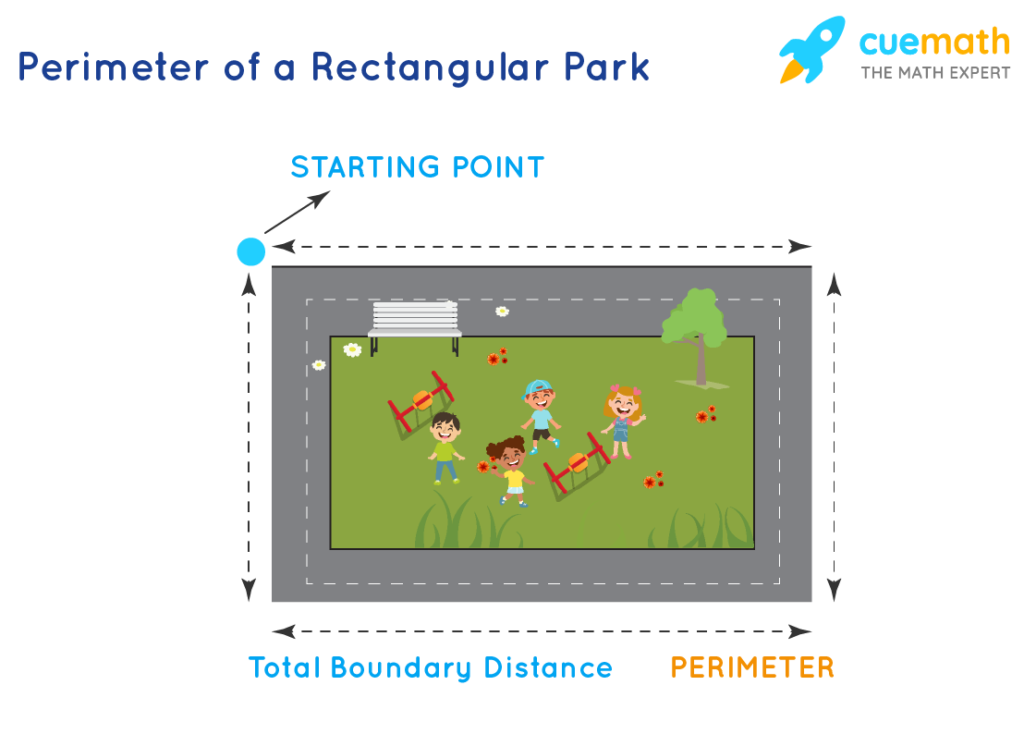 The Perimeter And The Area of Rectangle – Application in Daily Life