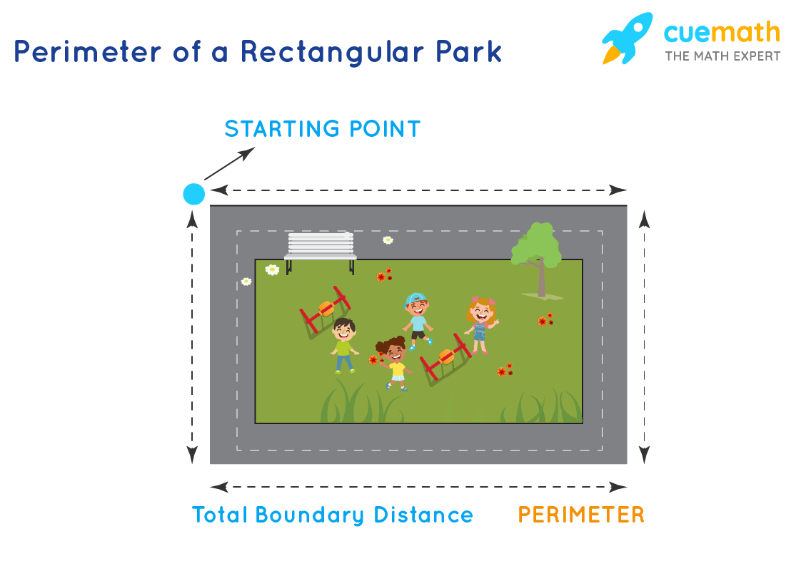 The Perimeter And The Area of Rectangle - Application in Daily Life